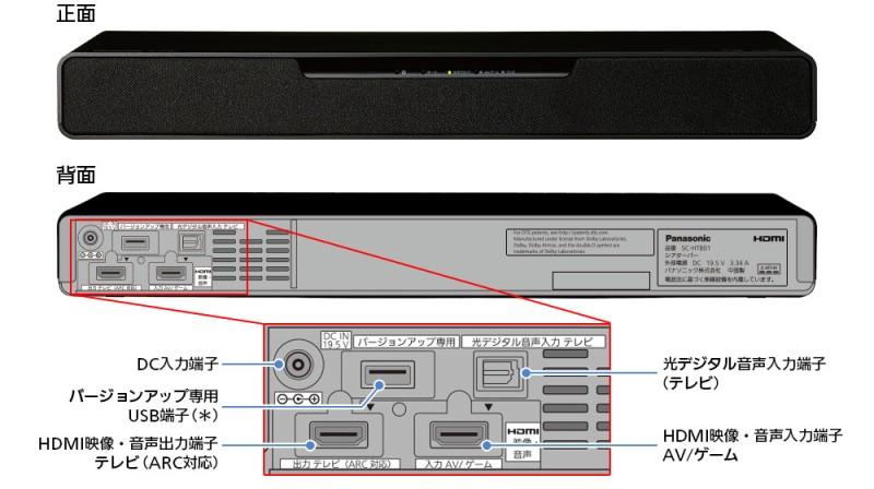 背面の端子:DC入力端子、バージョナップ専用USB端子、HDMI映像・音声出力端子(テレビ-ARC対応)、光デジタル音声入力端子(テレビ)、HDMI映像・音声入力端子(AV/ゲーム)