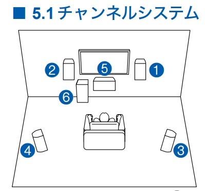 5.1チャンネルシステムのスピーカーの配置